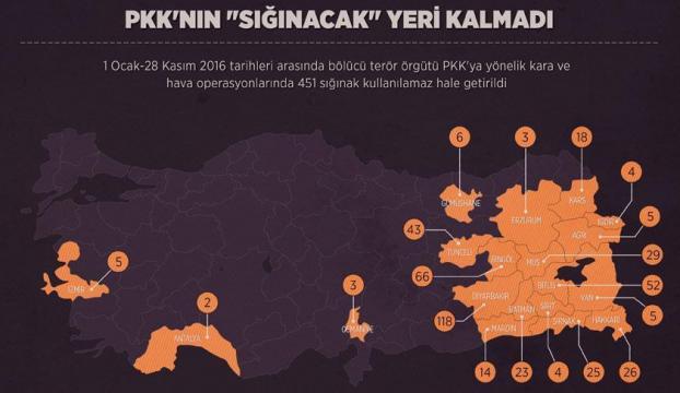 PKKnın sığınacak yeri kalmadı