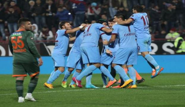 Trabzonspor: 3 Çaykur Rizespor: 2