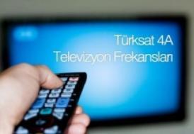 Türksat 4A Uydusuna geçiş: Kanal ve Frekans listesi